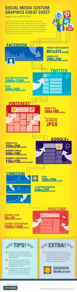 resoluciones en redes sociales